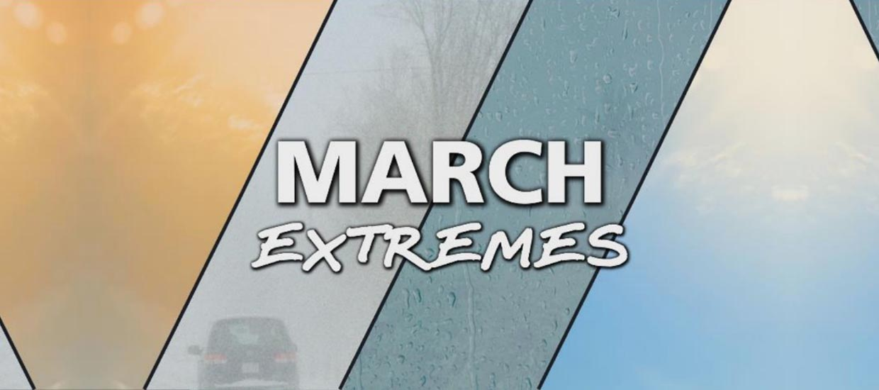 March 2019 Extreme Weather